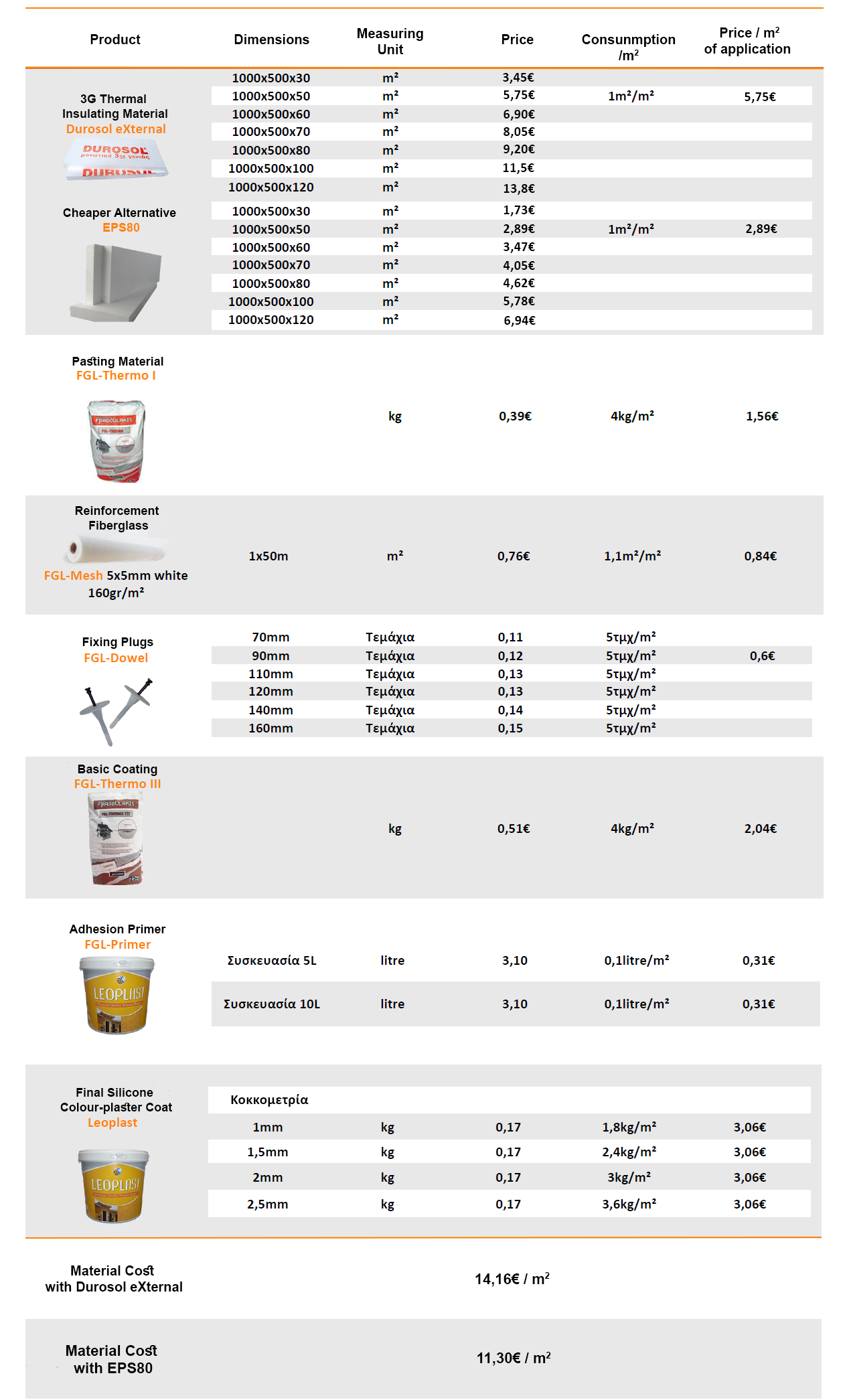 external wall insulation price table